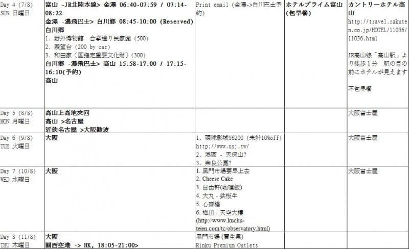 大阪及北陸行程