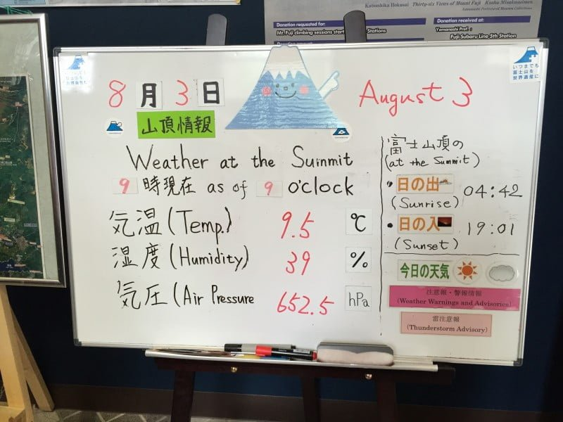 富山山頂天氣情況