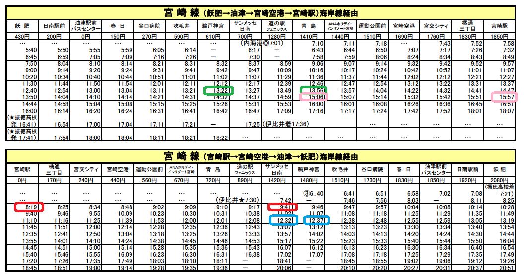 宮崎線巴士時刻表