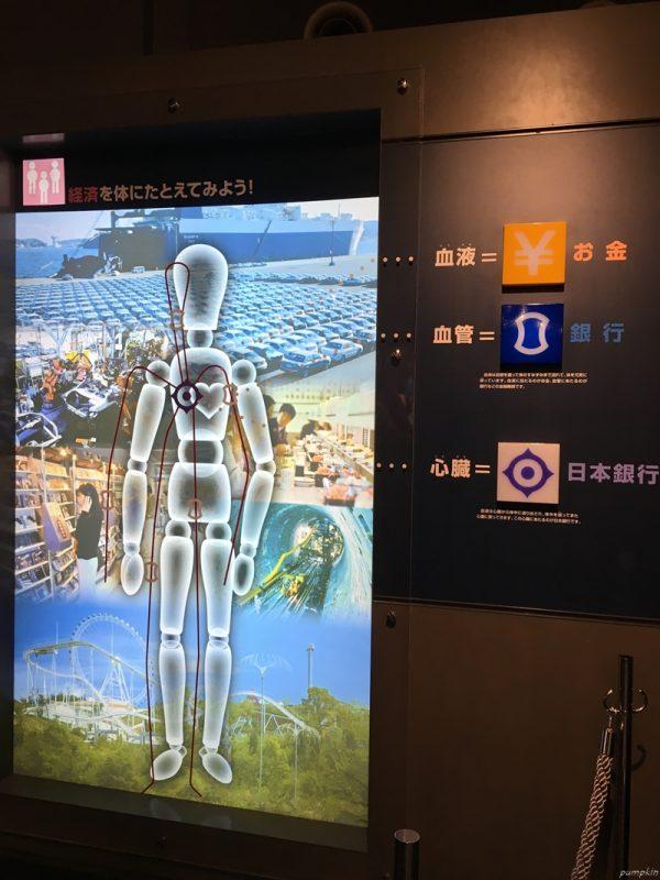 小樽博物館