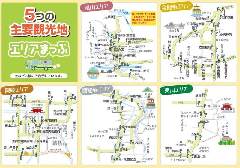 京都巴士主要到的觀光地