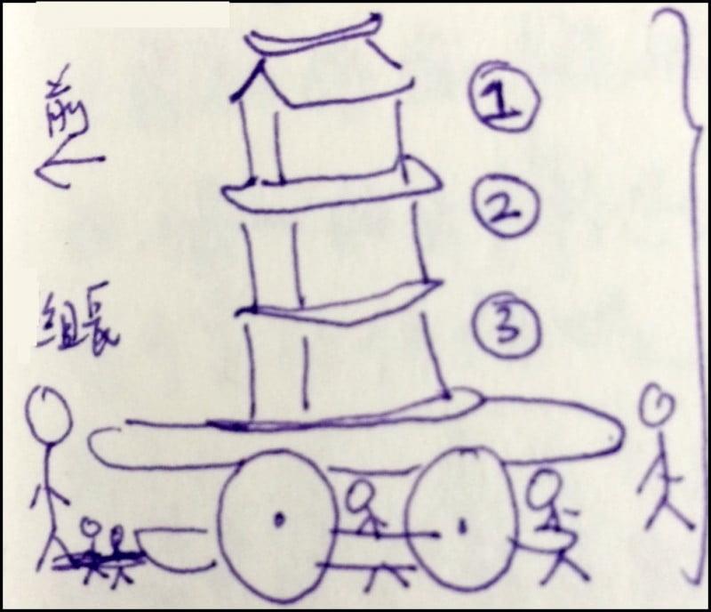 犬山祭 - 祭祀花車