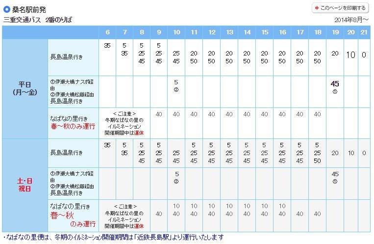 桑名站巴士往三重縣長島Outlet的巴士班次