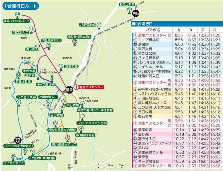 一台巴士的時刻表及路線圖
