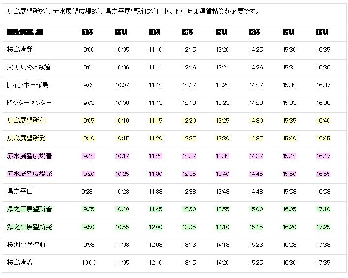 鹿兒島櫻島觀光巴士時刻表