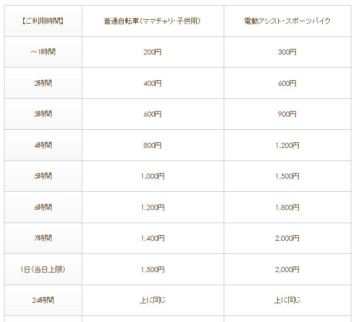 穗高單車車費(http://www.shinano-an.com)